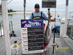 ANGLER: Scott Johnston SPECIES: Yellowfin Tuna WEIGHT: 26.6 Kg